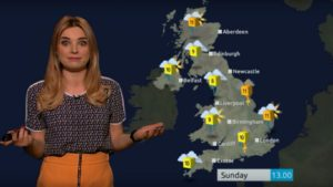 la météo à Londres